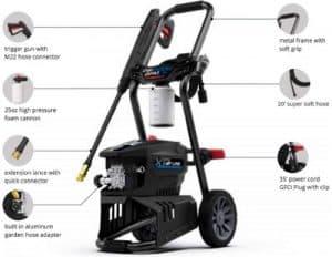 The specs of the AR Blue Clean BCXP22000