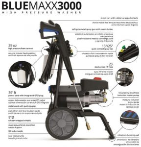 The specs of the AR Blue Clean MAXX3000