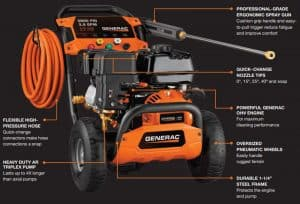The specs of the Generac 6924