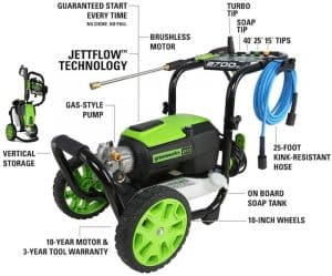 The specs of the Greenworks GPW2700