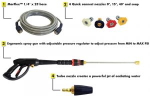 Some of the accessories of the Stanley SXPW2823