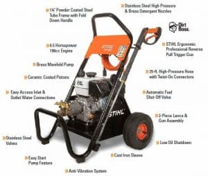 The specs of the Stihl RB 400