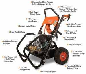 The specs of the Stihl RB 600