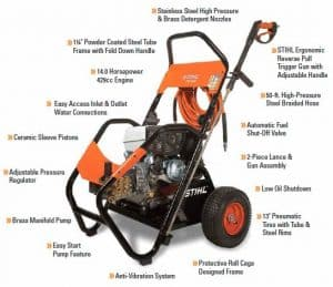 The specs of the Stihl RB 800
