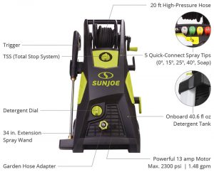 The specs of the Sun Joe SPX3501