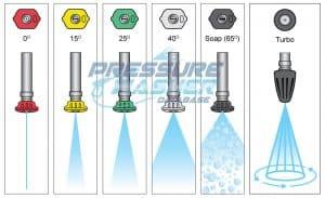 pressure washer nozzles